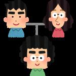 family_iden1
